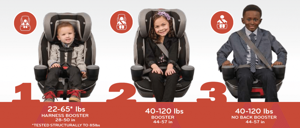 Car Seat Buying Guide: 7 Tips for Car Seat Shopping