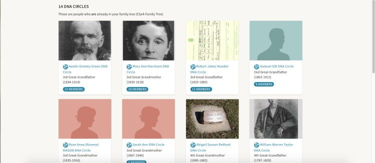ancestry details of family history and circles