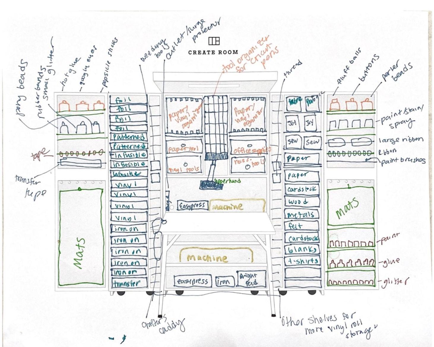 Create Room DreamBox Setup for Cricut